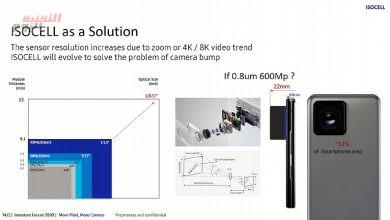صورة Samsung تستعد لإطلاق كاميرا بدقة 600 ميجابكسل للهواتف الذكية