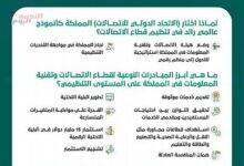 صورة الاتحاد الدولي للاتصالات: السعودية أنموذج عالمي رائد في تنظيم قطاع الاتصالات