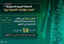 صورة السعودية الأولى عربيًا في تقنية الاهتزازات التحذيرية على الطرق