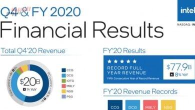 صورة إنتل تنهي عام 2020 بإيرادات قياسية