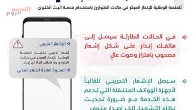 صورة الدفاع المدني السعودي يختتم المرحلة الأولى من اختبارات الإنذار المبكر في حالات الطوارئ للهواتف المتنقلة