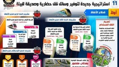 """صورة بالإنفوجراف.. مشروعات النقل المستدام """"في مصر"""" استراتيجية جديدة لتوفير وسائل نقل حضارية وصديقة للبيئة"""