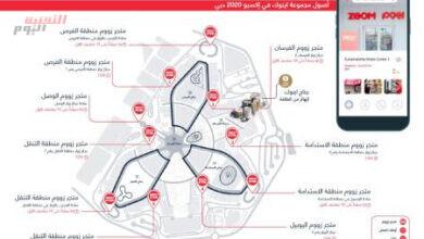 """صورة """"زووم"""" تفتتح 10 متاجر في موقع إكسبو 2020 دبي"""